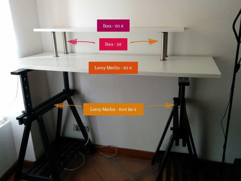 Modèles de bureaux pour travailler debout home educ